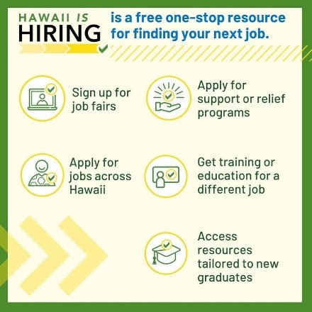 Hawaii is Hiring Thumbnail