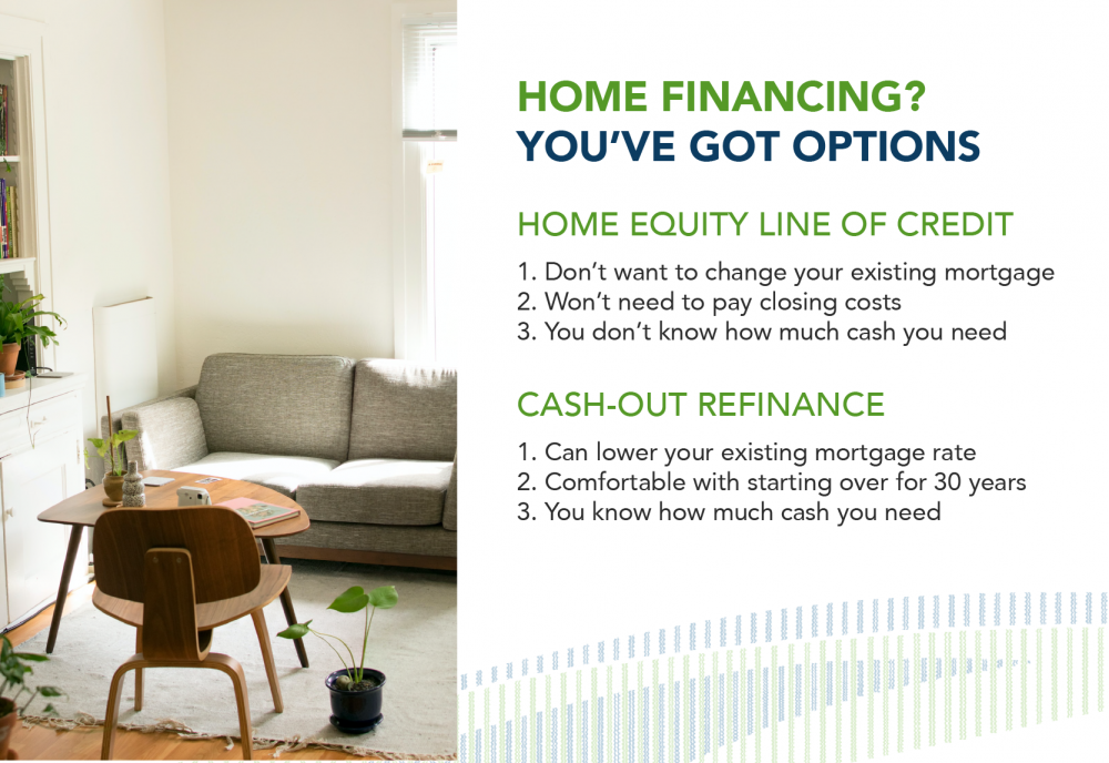 Home financing options infographic