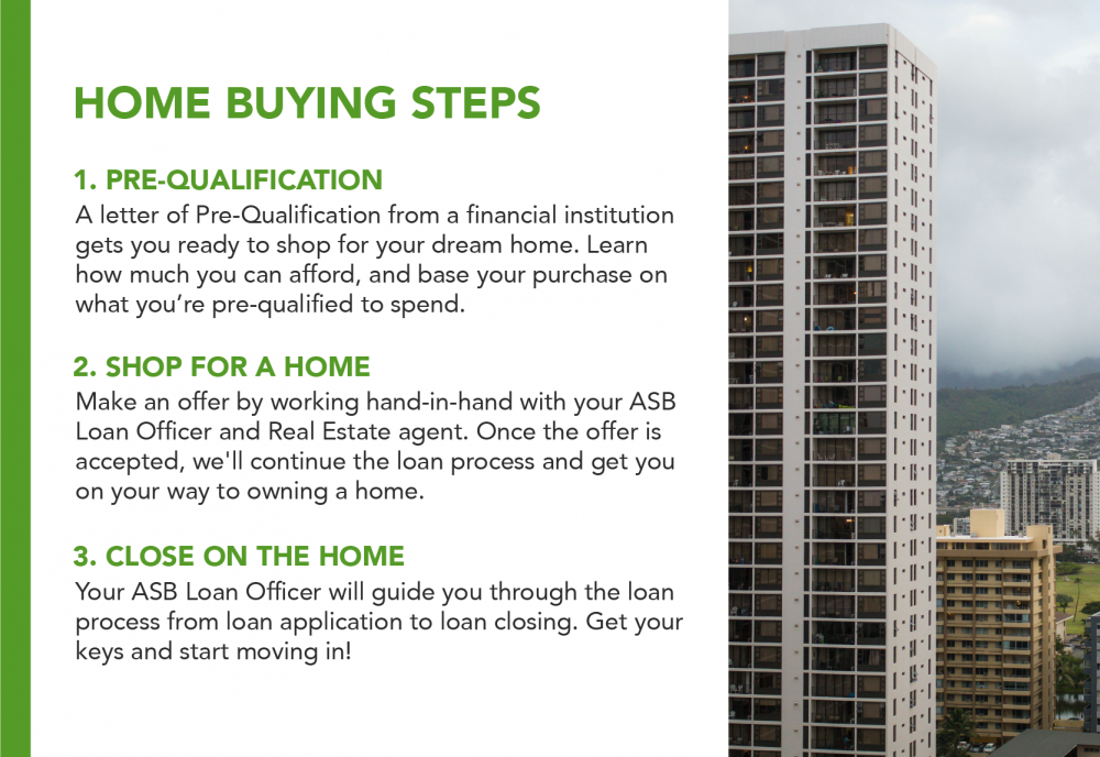 Home buying steps infographic